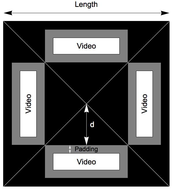Pseudo-hologram video maker
